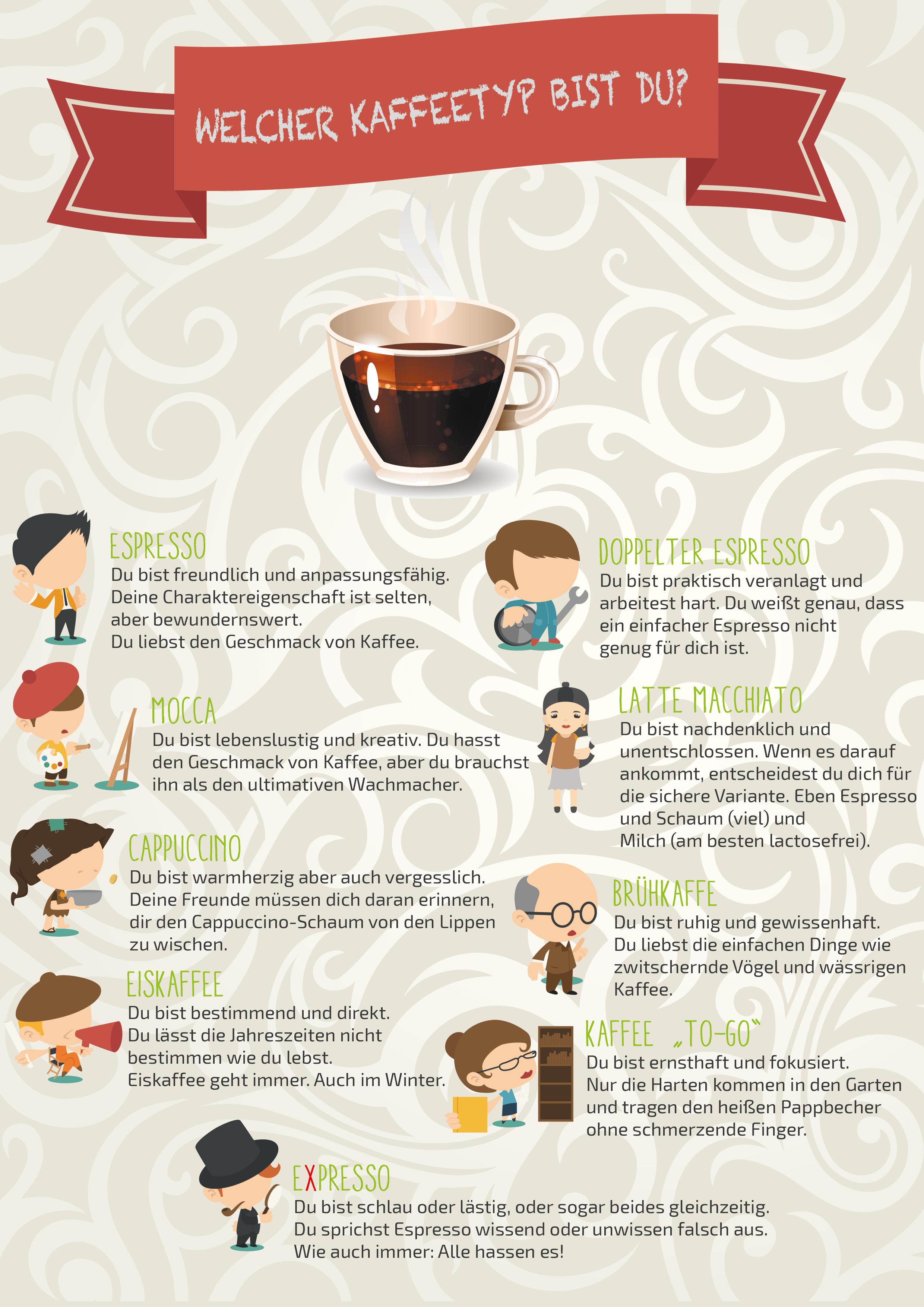 Welcher Kaffeetyp bist du?