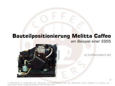Bauteilpositionierung bei einem Melitta Caffeo Automaten